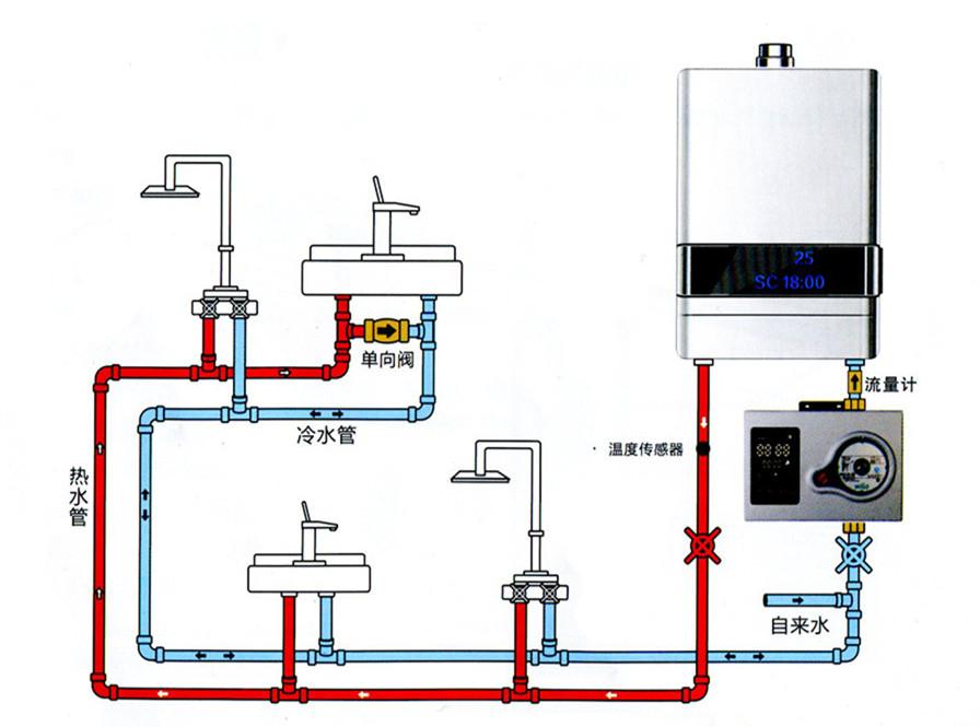 """新品上市 智能全屋热水循环系统,热水""""一开即见"""""""